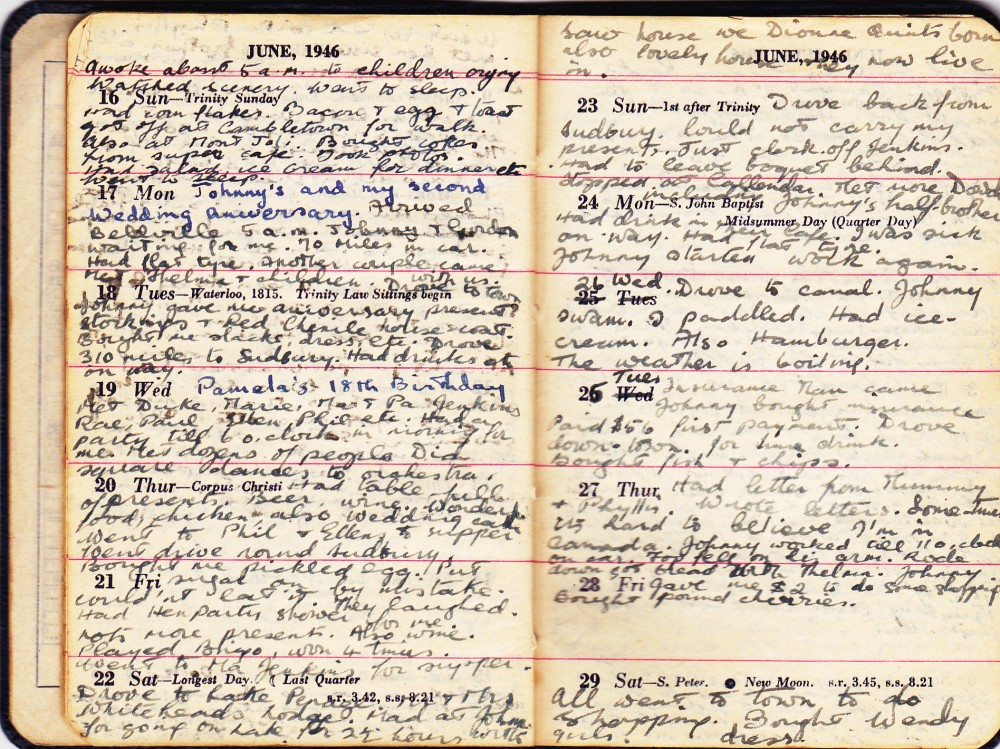 Cynthia's Diary – June 16 – 29, 1946
